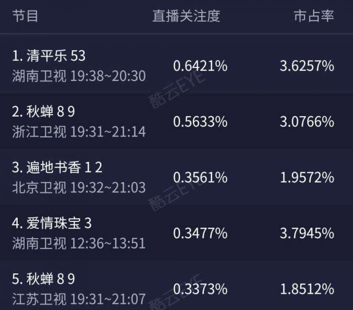《遍地书香》北京卫视首播,质量并不差,来喜牛犇都是大亮点